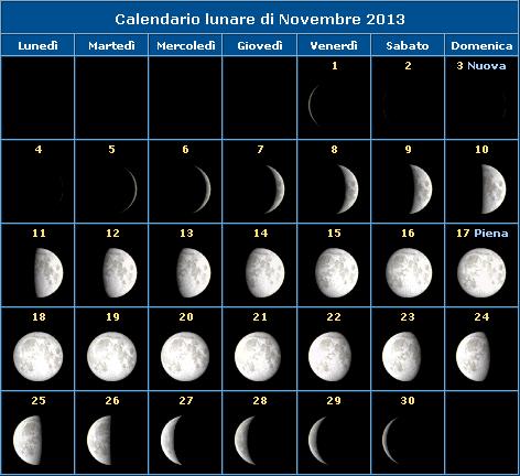 Calendario della Luna del mese di Novembre 2013 e fasi lunari