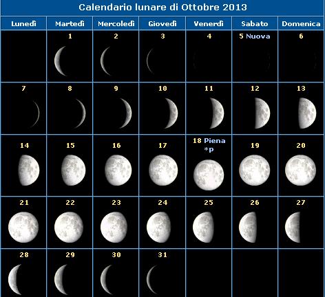 La luna di ottobre 2013 le fasi lunari - Calendrier lunaire decembre 2016 ...