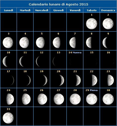Calendario della Luna del mese di agosto 2015