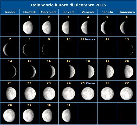 Calendario della Luna del mese di dicembre 2015