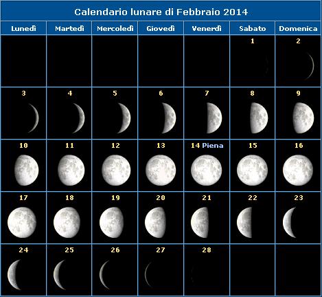 Calendario della Luna del mese di febbraio 2014