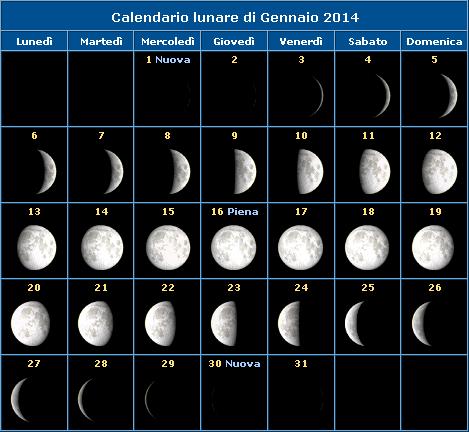 Calendario della Luna del mese di Gennaio 2014 e fasi lunari