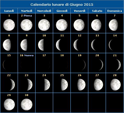 Calendario della Luna del mese di giugno 2015