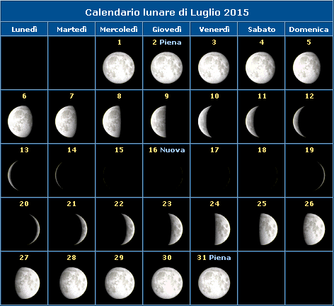 Calendario della Luna del mese di luglio 2015