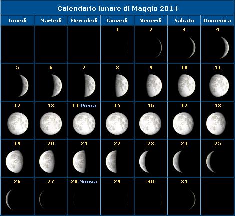 Calendario della Luna del mese di maggio 2014