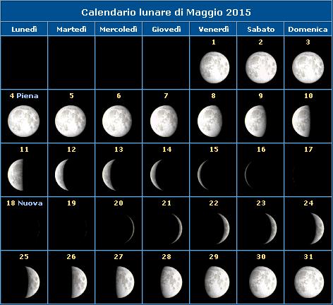 Calendario della Luna del mese di maggio 2015