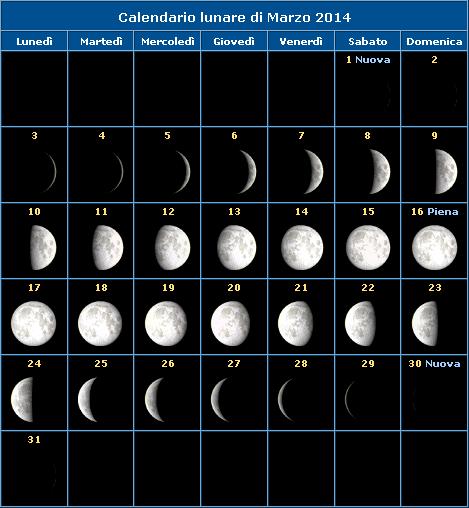 Calendario della Luna del mese di marzo 2014