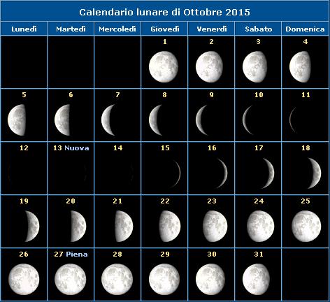 Calendario della Luna del mese di ottobre 2015