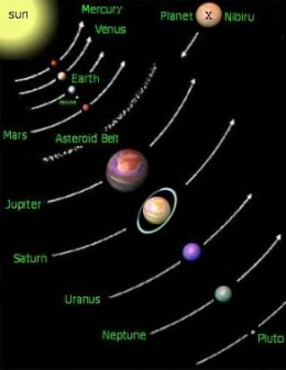 10 Fascinating Facts About Our Solar System Galactic