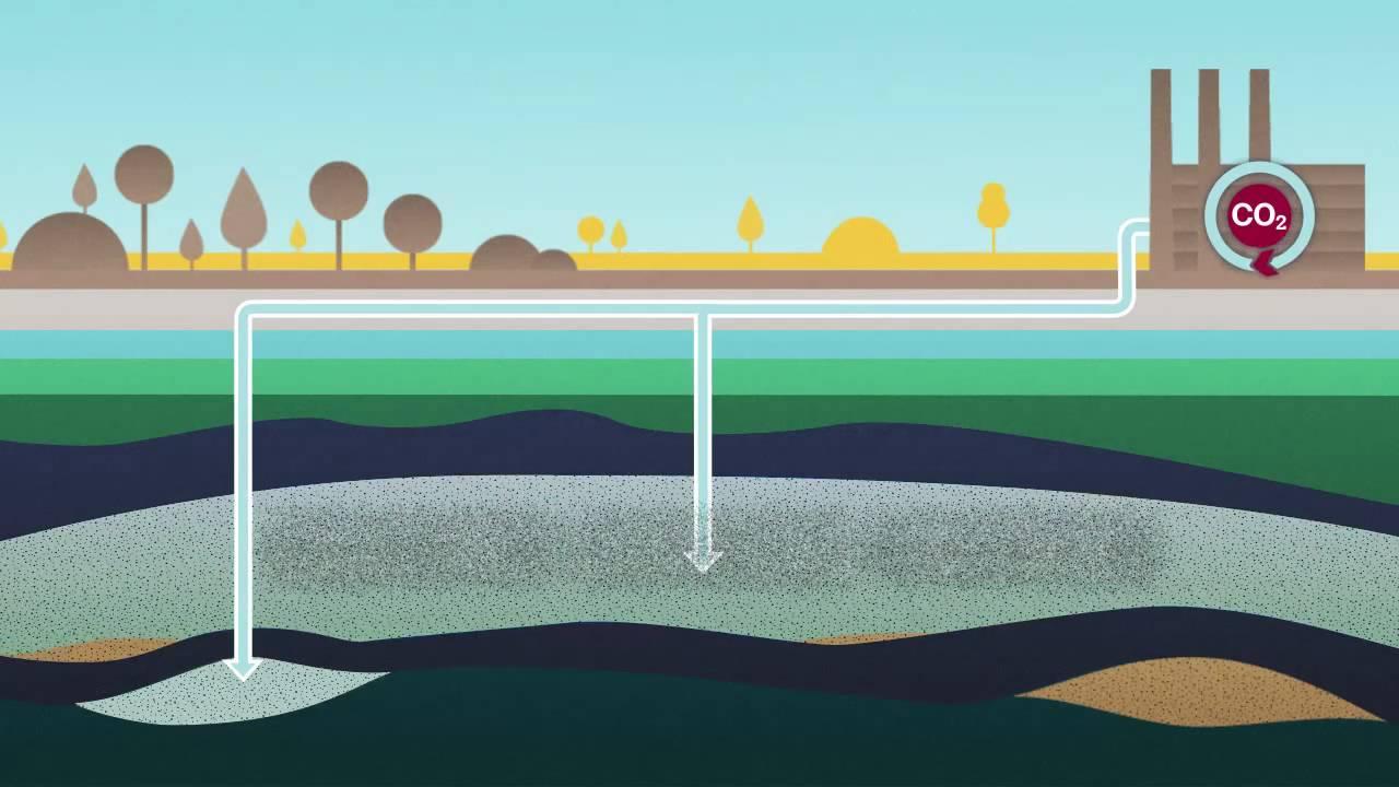 A szén-dioxid-randevúk