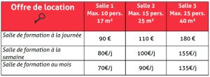 tarifs location de salle rouen