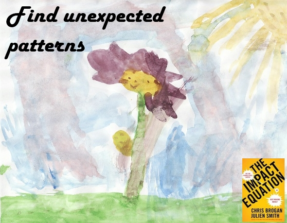 Find unexpected patterns | #impacteq