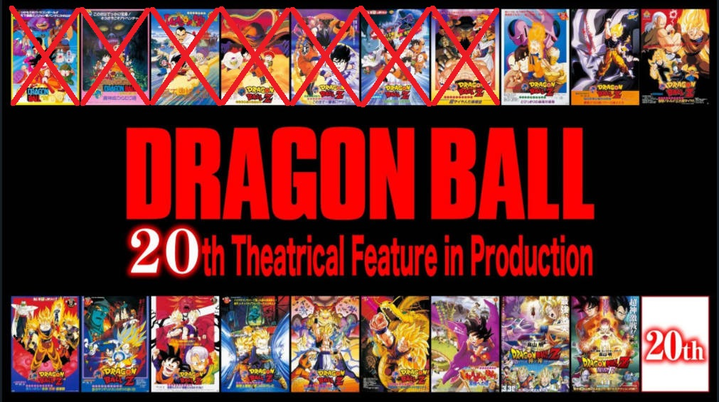 Dragon Ball: The Road to Film 20 – Part III