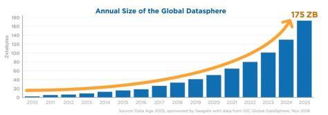 Kaip investuosime 2021 metais?