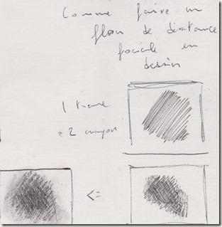 planche de dessin n°3