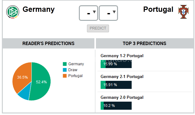 Jerman vs portugal