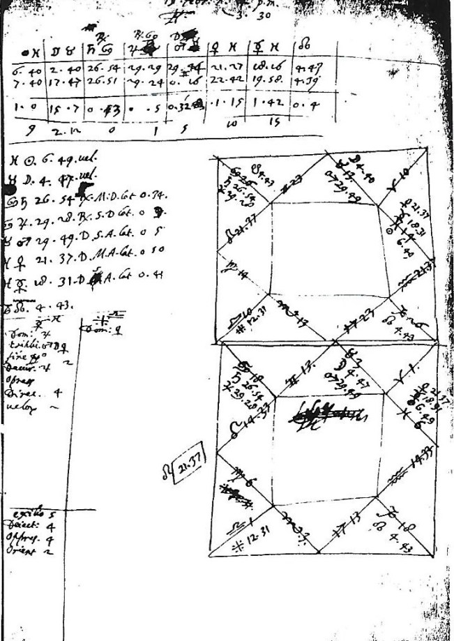 Horoscope drawn up for himself by Galileo.