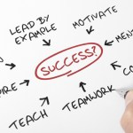 Success Circle