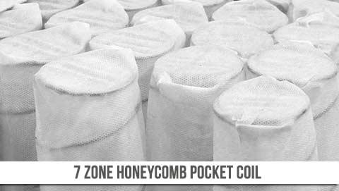 7-Zone-Pocket-Coils
