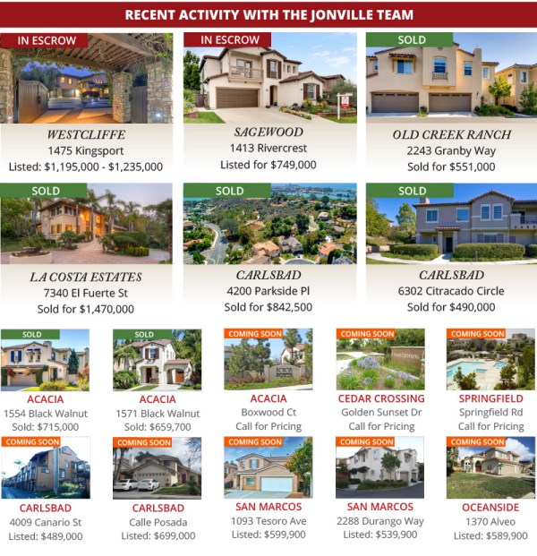 One of these home could be perfect for you!
