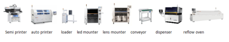 what is in a full smt equipment line