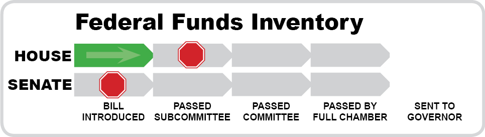 Federal Funds Inventory