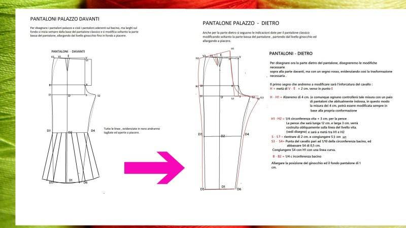 0f3379d637fb Costruire Cartamodelli - Corsi online facili e veloci per creare i ...