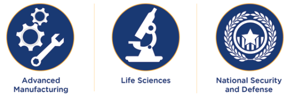 Icons representating advanced manufacturing, life sciences, the national security and defense sectors.