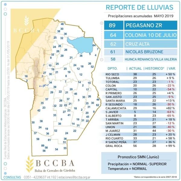 Cumulative rains Cordoba province May 2019