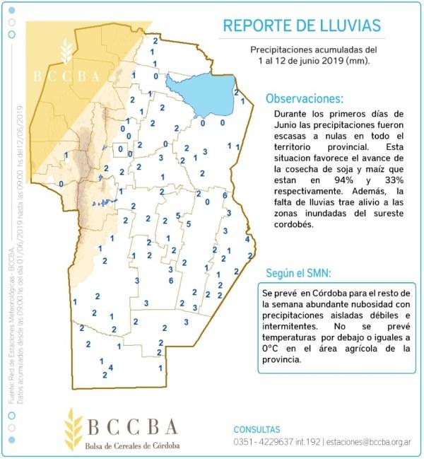 cumulative rains Cordoba province June 2019