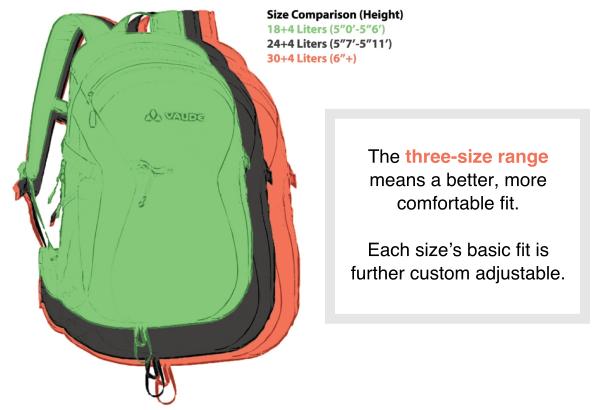 Vaude Wizard Extendable Backpacks