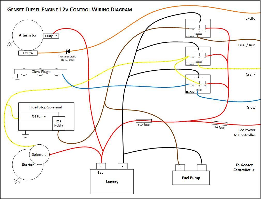 Kubota Stereo Wiring Diagram – L2350 Kubota Wiring Diagram