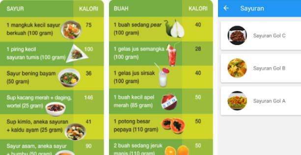 daftar makanan tinggi kalori