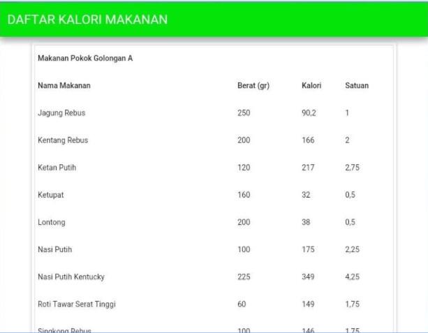 daftar kalori makanan untuk diet