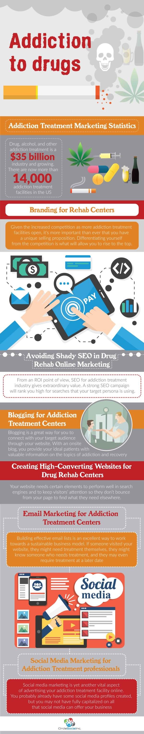 03_Addiction to drugs