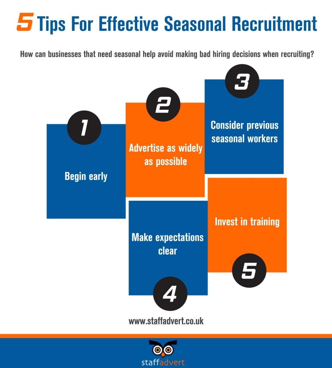 5 Tips For Effective Seasonal Recruitment