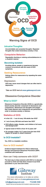 5 Warning Signs of OCD