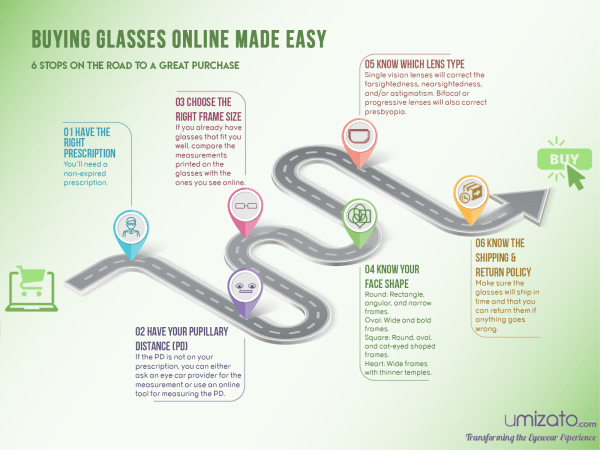 6-easy-steps-to-buying-prescription-glasses-online