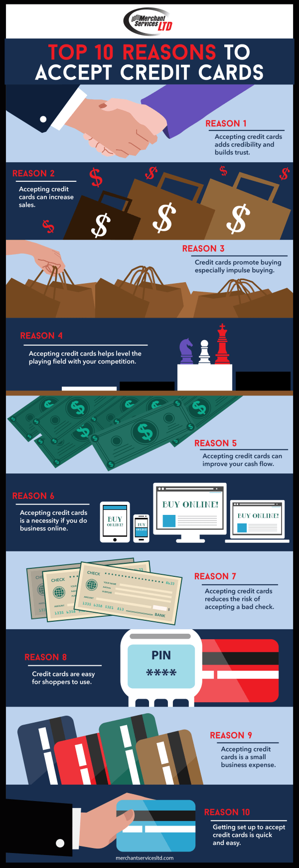 Accept-Credit-Cards-infographic-galleryr