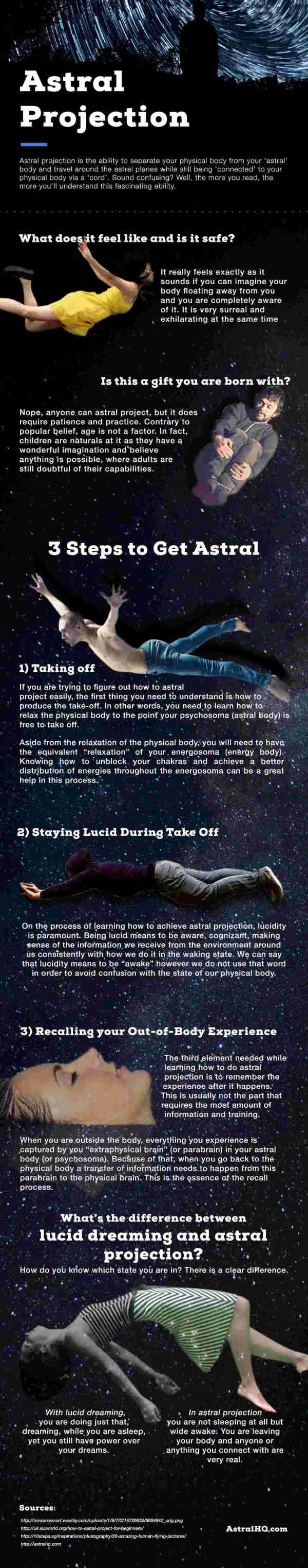 Astral-travel-infographic