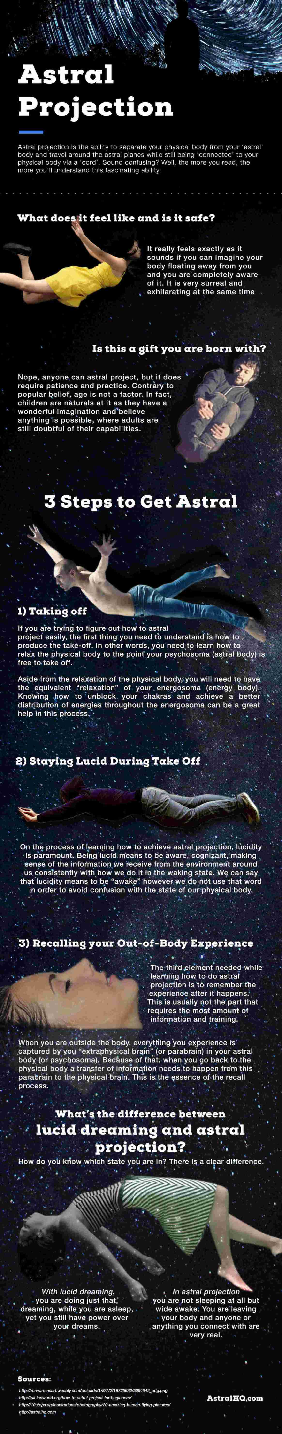 Beginners Guide To Astral Projection: How To Have an OBE
