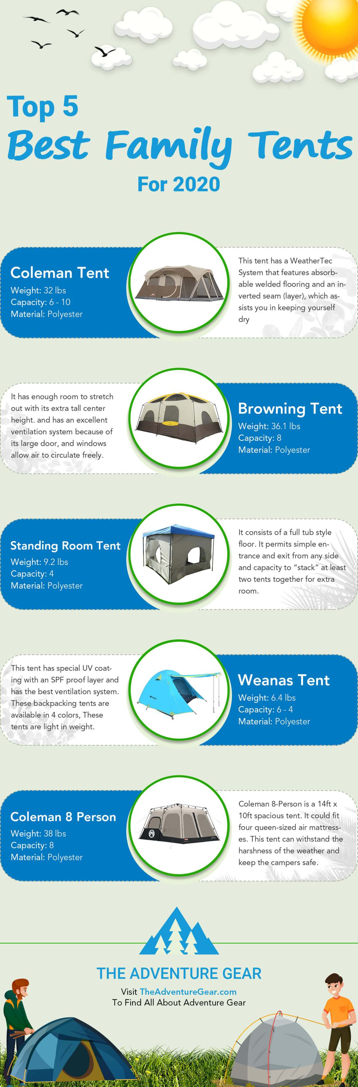 What are the best waterproof tents?
