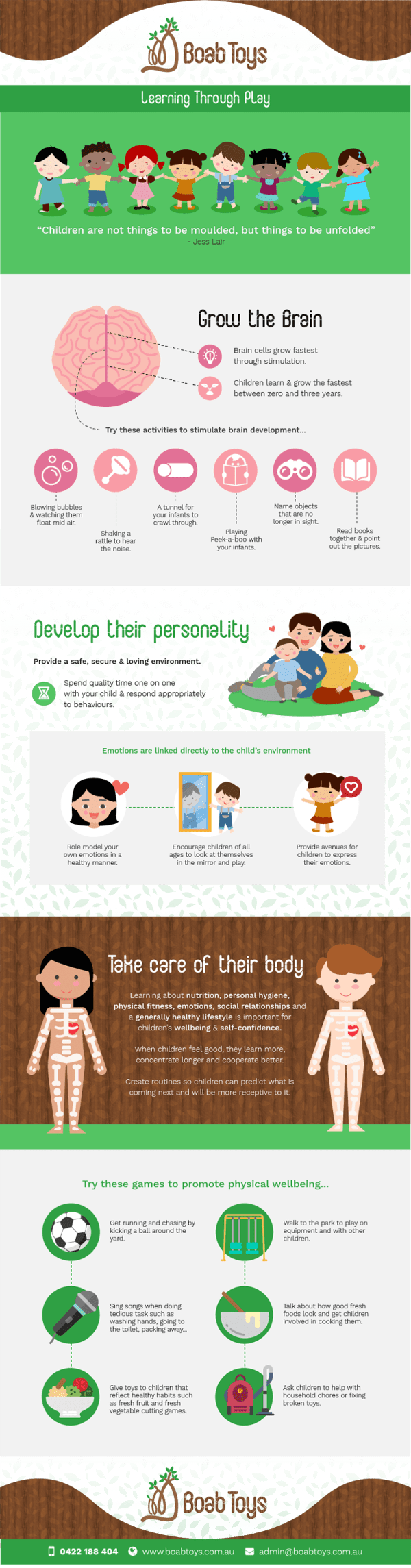 Boab-Toys-Learning-Through-Play-Infographic
