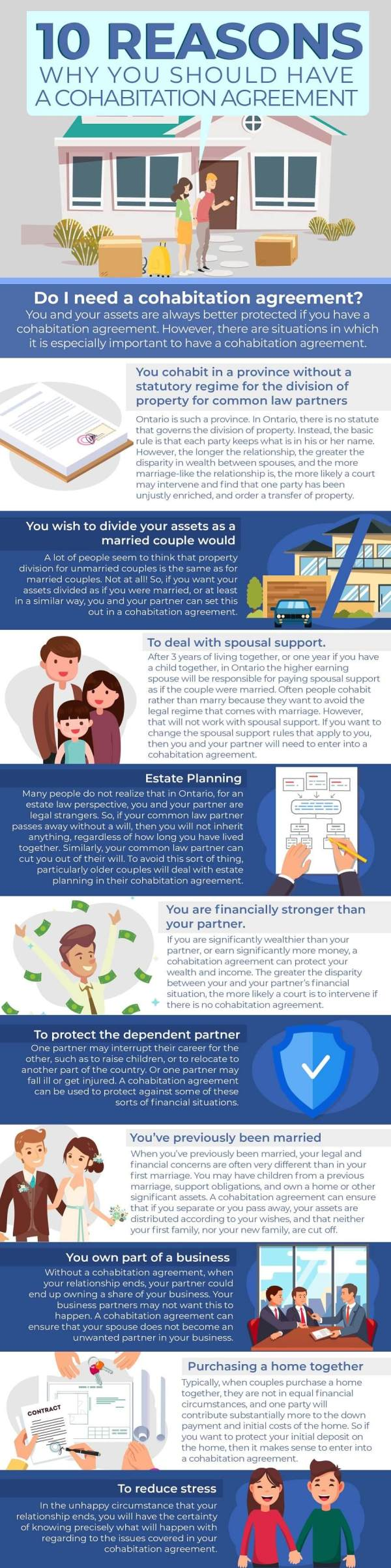 Cohabitation-Infographic