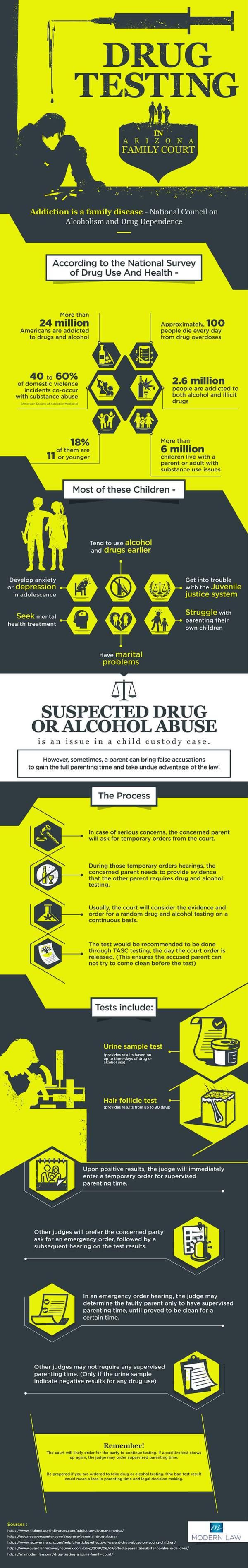 DRUG-TESTING-IN-ARIZONA_small