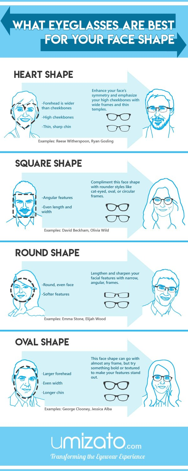 Face_Shape_Infographic