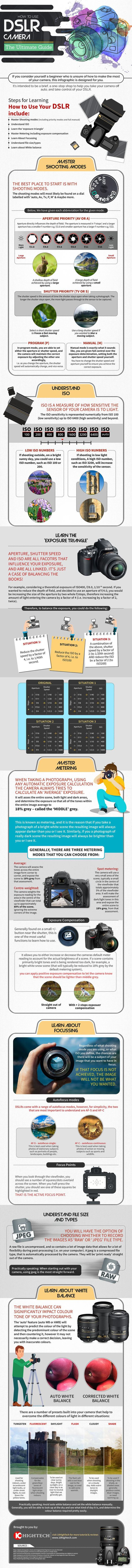 How-to-Use-DSLR-Camera-cheat-sheet-infographic-galleryr