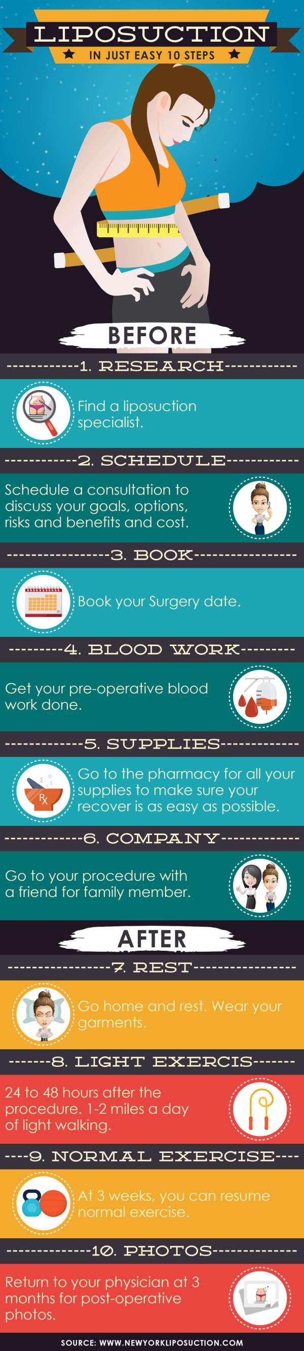 Liposuction_in_just_easy_10_Steps