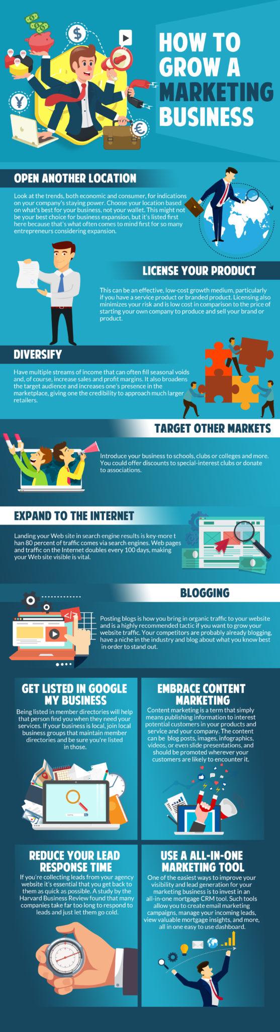 Marketing_Business