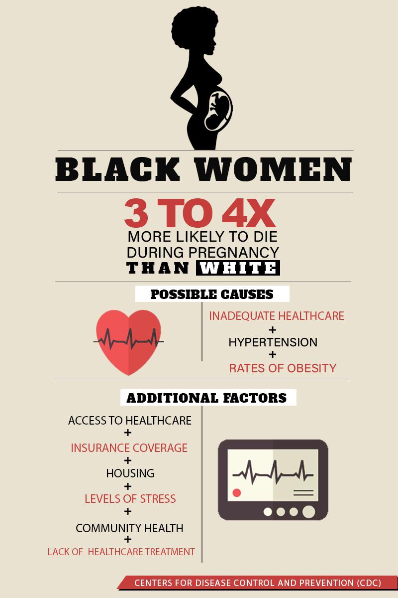 Pregnancy & Childbirth Are Killing Black Women